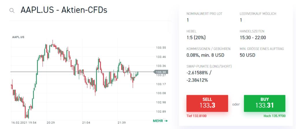 xtb Mindestgebühren bei Aktien CFDs
