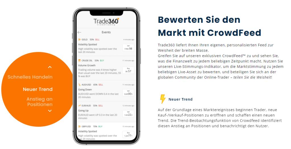 Trade360 CrowdFeed
