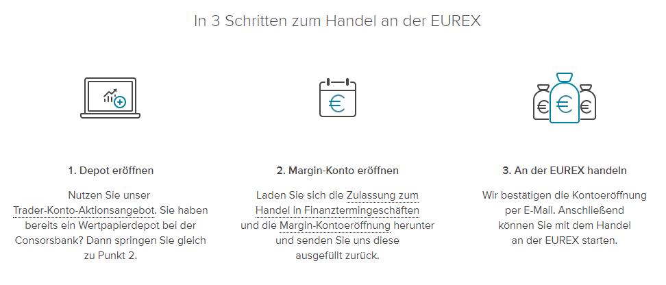 Consorsbank Test - EUREX Konto