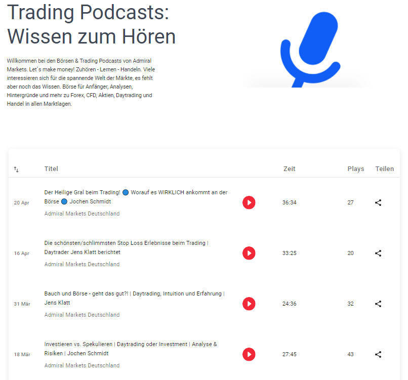 Admirals Trading Podcasts