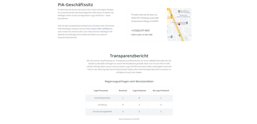 Tranzparenzbericht