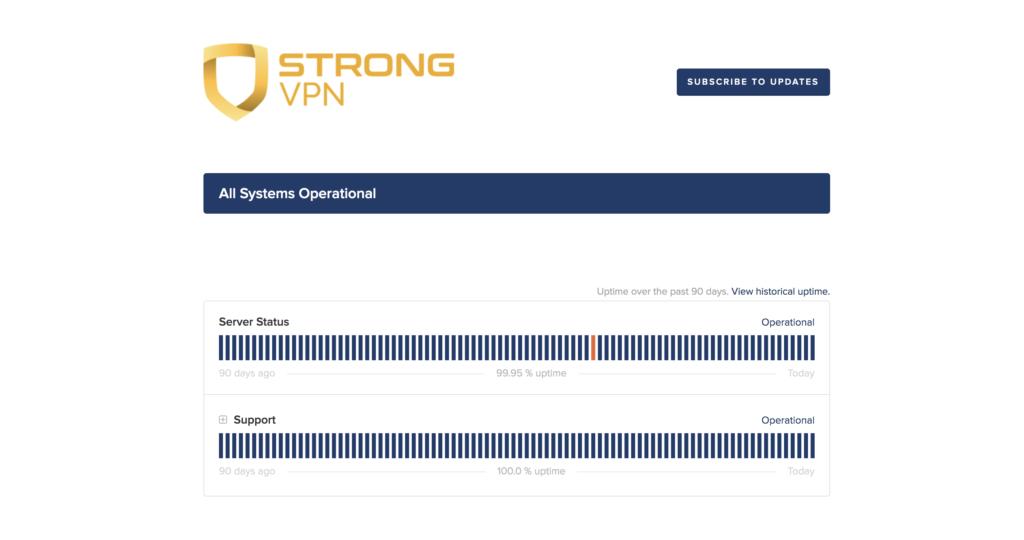 StrongVPN Test 4